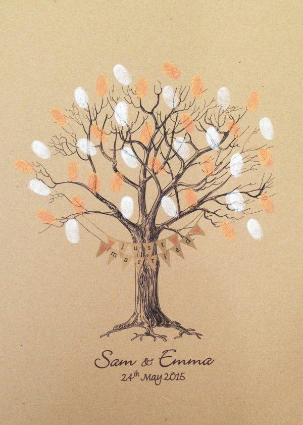 kraft fingerprint tree